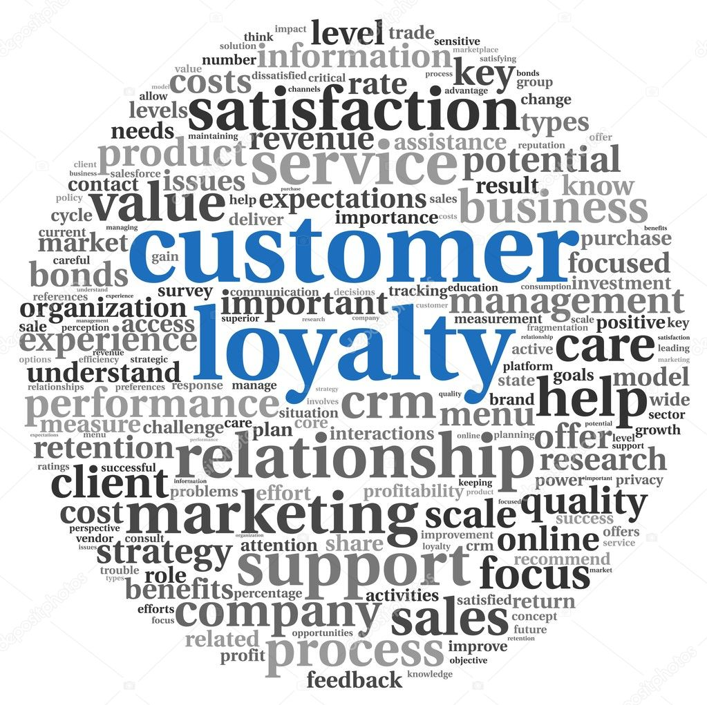customer loyalt crm nova